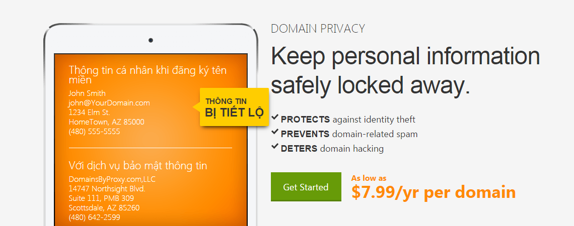 Domain Privacy GoDaddy
