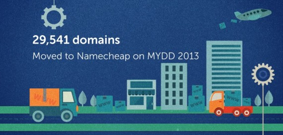 namecheap move your domain day